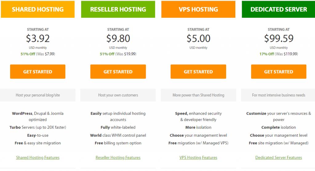 a2hosting hosting plans February 23, 2020